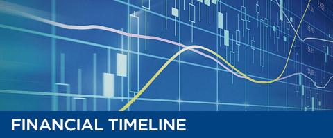 catalog-timeline